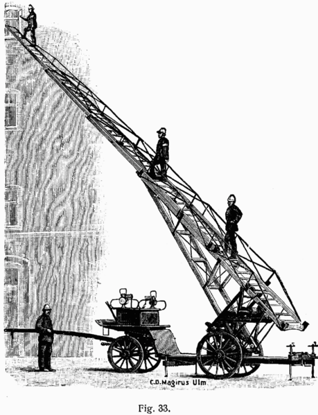 Geschichte der Sylter Feuerwehr